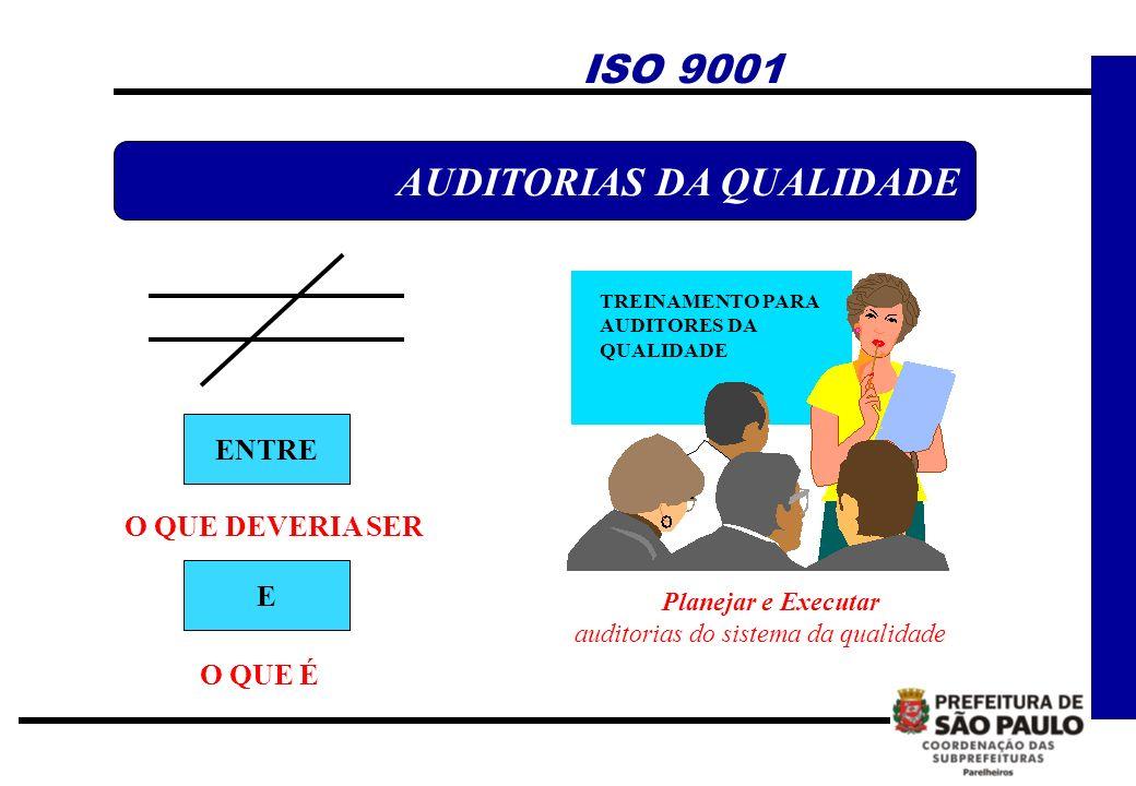 O QUE DEVERIA SER O QUE É TREINAMENTO PARA AUDITORES DA QUALIDADE Planejar e Executar auditorias do sistema da qualidade AUDITORIAS DA QUALIDADE ENTRE