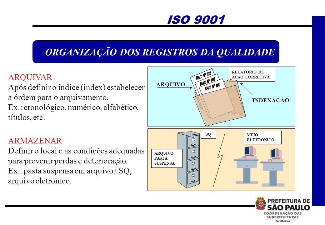 RELATÓRIO DE AÇÃO CORRETIVA ORGANIZAÇÃO DOS REGISTROS DA QUALIDADE ARQUIVO INDEXAÇÃO ARQUIVO PASTA SUSPENSA MEIO ELETRONICO ARQUIVAR Após definir o ín