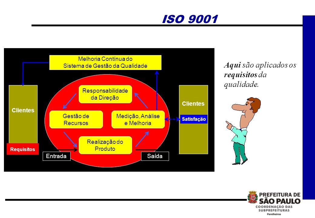 Aqui são aplicados os requisitos da qualidade. ISO 9001 Responsabilidade da Direção Realização do Produto Gestão de Recursos Medição, Análise e Melhor