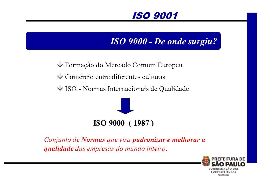 Formação do Mercado Comum Europeu Comércio entre diferentes culturas ISO - Normas Internacionais de Qualidade ISO 9000 ( 1987 ) Conjunto de Normas que