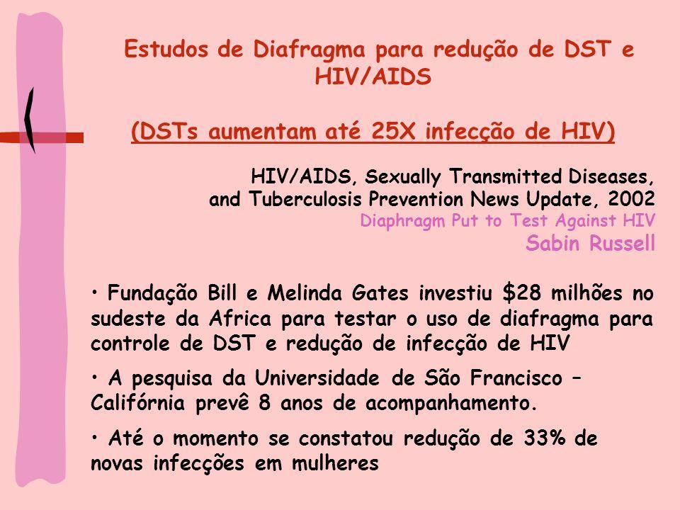 Estudos de Diafragma para redução de DST e HIV/AIDS (DSTs aumentam até 25X infecção de HIV) HIV/AIDS, Sexually Transmitted Diseases, and Tuberculosis