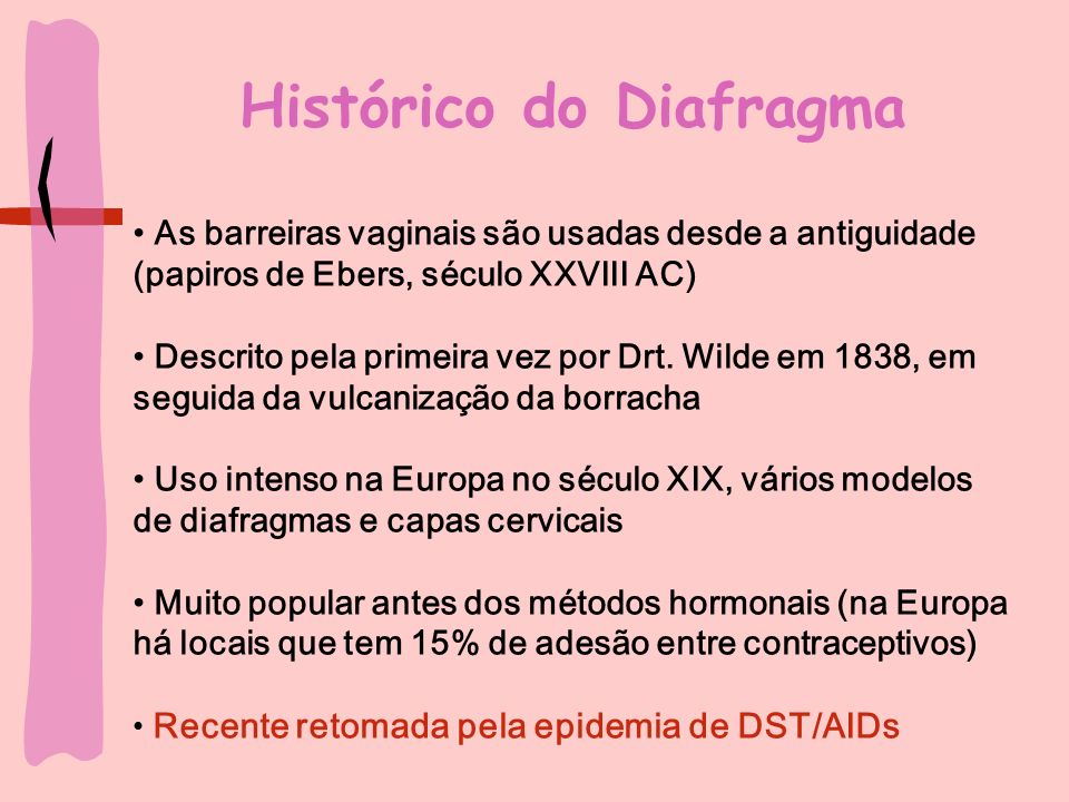 Histórico do Diafragma As barreiras vaginais são usadas desde a antiguidade (papiros de Ebers, século XXVIII AC) Descrito pela primeira vez por Drt. W