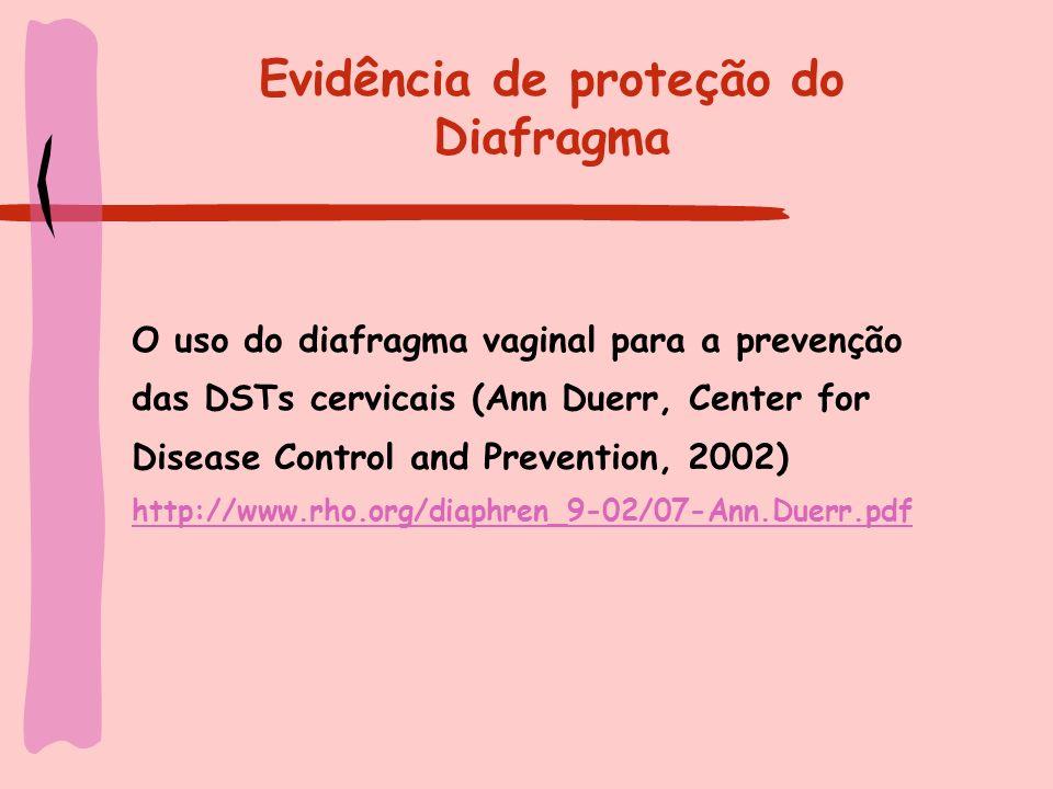 Clamídia ODD RATIO (Dversus nenhum método) Mac Cormick (1985) = 0,2 Magder (1988) = 0,1 Rosemberg (1992) = 0,3 Park (1995) = 0,2 Fonte: (Ann Duerr, Center for Disease Control and Prevention) http://www.rho.org/diaphren_9-02/07-Ann.Duerr.pdf http://www.rho.org/diaphren_9-02/07-Ann.Duerr.pdf