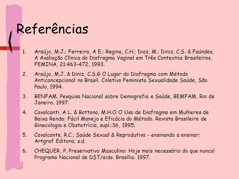 Referências 1.Araújo, M.J.; Ferreira, A E.; Regina, C.H.; Diaz, M.; Diniz, C.S. & Faúndes, A Avaliação Clínica do Diafragma Vaginal em Três Contextos