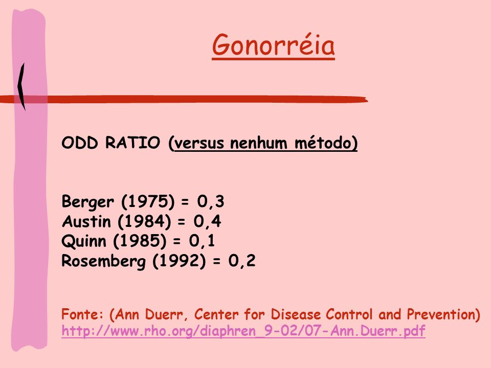 Gonorréia ODD RATIO (versus nenhum método) Berger (1975) = 0,3 Austin (1984) = 0,4 Quinn (1985) = 0,1 Rosemberg (1992) = 0,2 Fonte: (Ann Duerr, Center