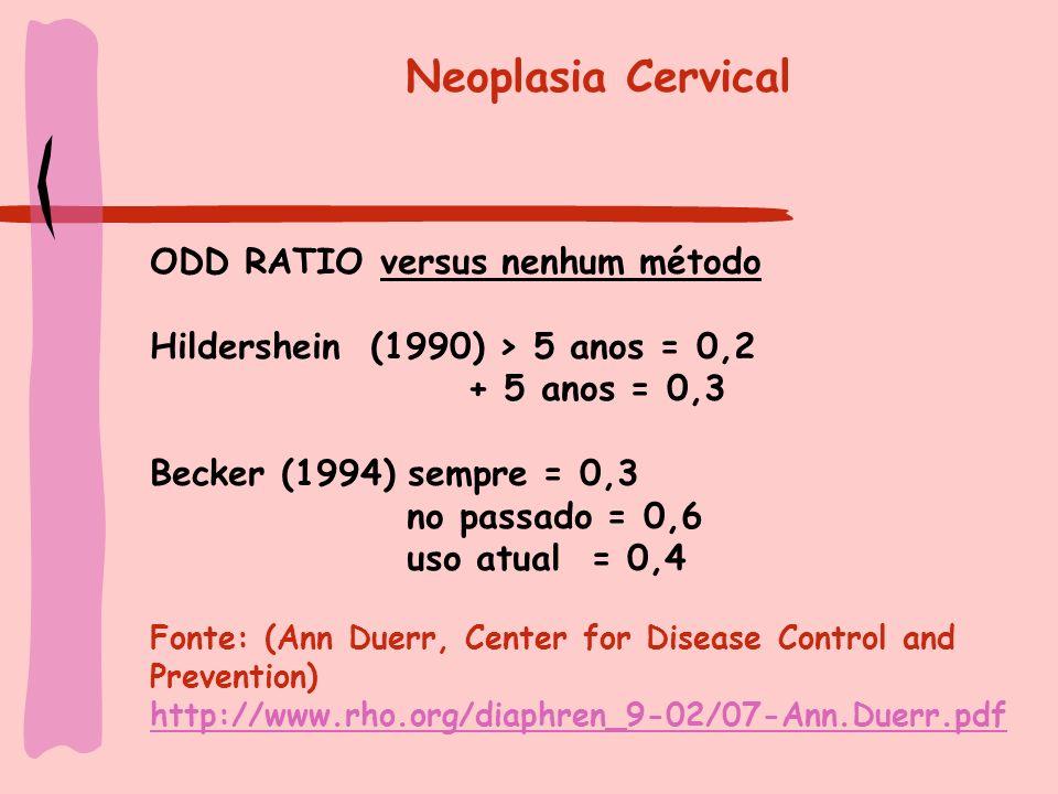 Neoplasia Cervical ODD RATIO versus nenhum método Hildershein (1990) > 5 anos = 0,2 + 5 anos = 0,3 Becker (1994) sempre = 0,3 no passado = 0,6 uso atu