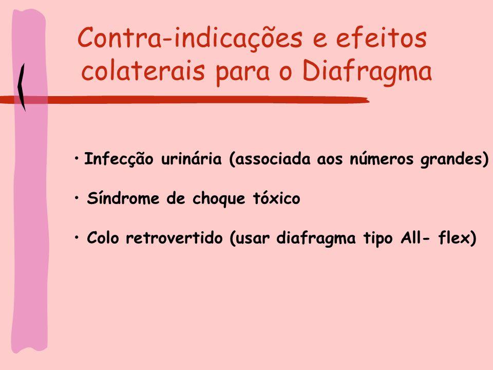 Contra-indicações e efeitos colaterais para o Diafragma Infecção urinária (associada aos números grandes) Síndrome de choque tóxico Colo retrovertido