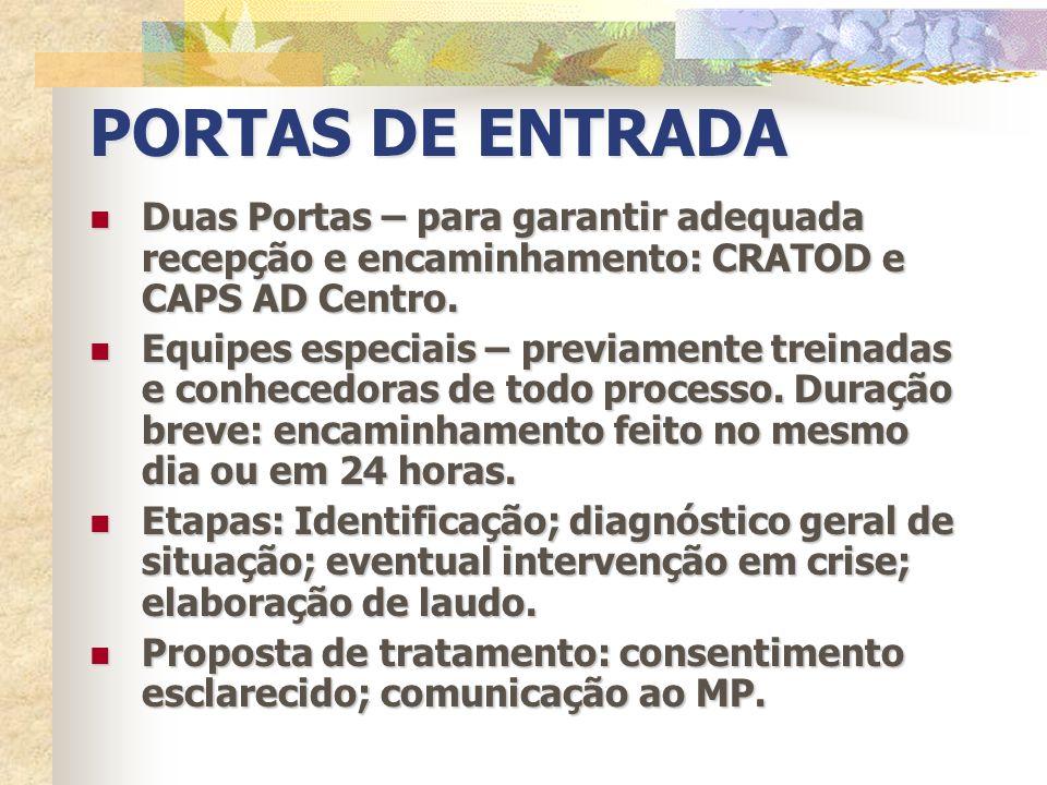 PORTAS DE ENTRADA Duas Portas – para garantir adequada recepção e encaminhamento: CRATOD e CAPS AD Centro. Duas Portas – para garantir adequada recepç
