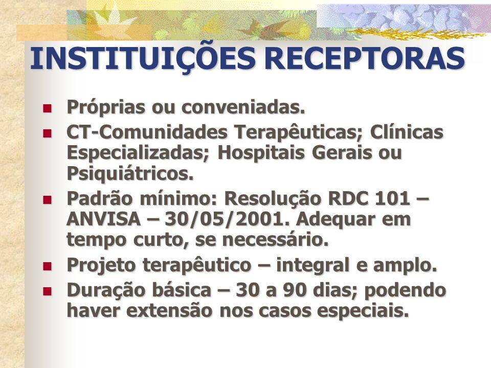INSTITUIÇÕES RECEPTORAS Próprias ou conveniadas. Próprias ou conveniadas. CT-Comunidades Terapêuticas; Clínicas Especializadas; Hospitais Gerais ou Ps