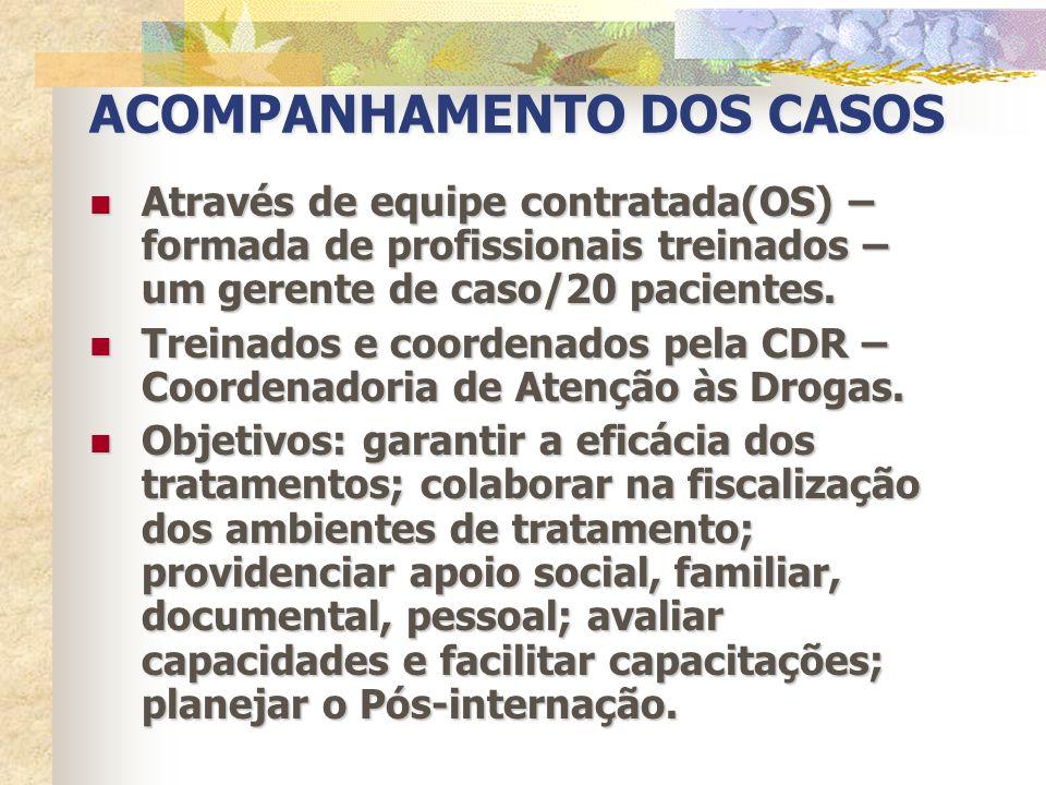 ACOMPANHAMENTO DOS CASOS Através de equipe contratada(OS) – formada de profissionais treinados – um gerente de caso/20 pacientes. Através de equipe co