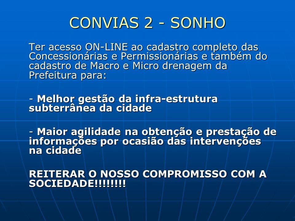 CONVIAS 2 FONTE DAS INFORMAÇÕES - Pelos processos das concessionárias de redes aprovadas em Convias e certificados pelas SubPrefeituras.