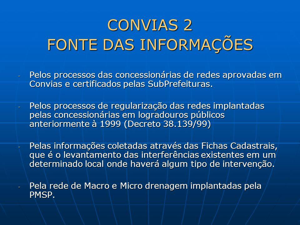 CONVIAS 2 FONTE DAS INFORMAÇÕES Centro de Informação Convias 2 Centro de Informação Convias 2 RedesAprovadas(concessionárias) Processos de Processos deRegularização(concessionárias) FichasCadastrais Macro e Micro drenagem da PMSP