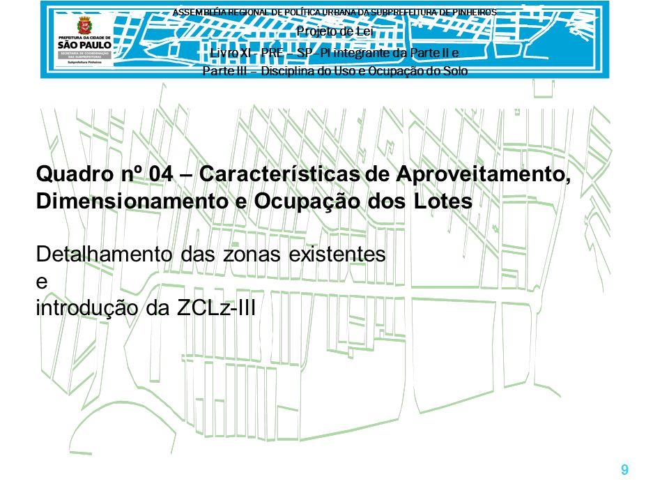 ASSEMBLÉIA REGIONAL DE POLÍTICA URBANA DA SUBPREFEITURA DE PINHEIROS Projeto de Lei Livro XI - PRE – SP–PI integrante da Parte II e Parte III – Discip