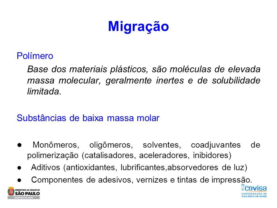 Migração Polímero Base dos materiais plásticos, são moléculas de elevada massa molecular, geralmente inertes e de solubilidade limitada. Substâncias d