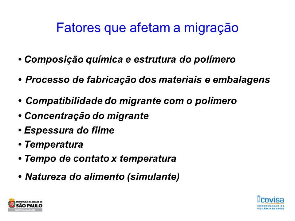 Fatores que afetam a migração Composição química e estrutura do polímero Processo de fabricação dos materiais e embalagens Compatibilidade do migrante