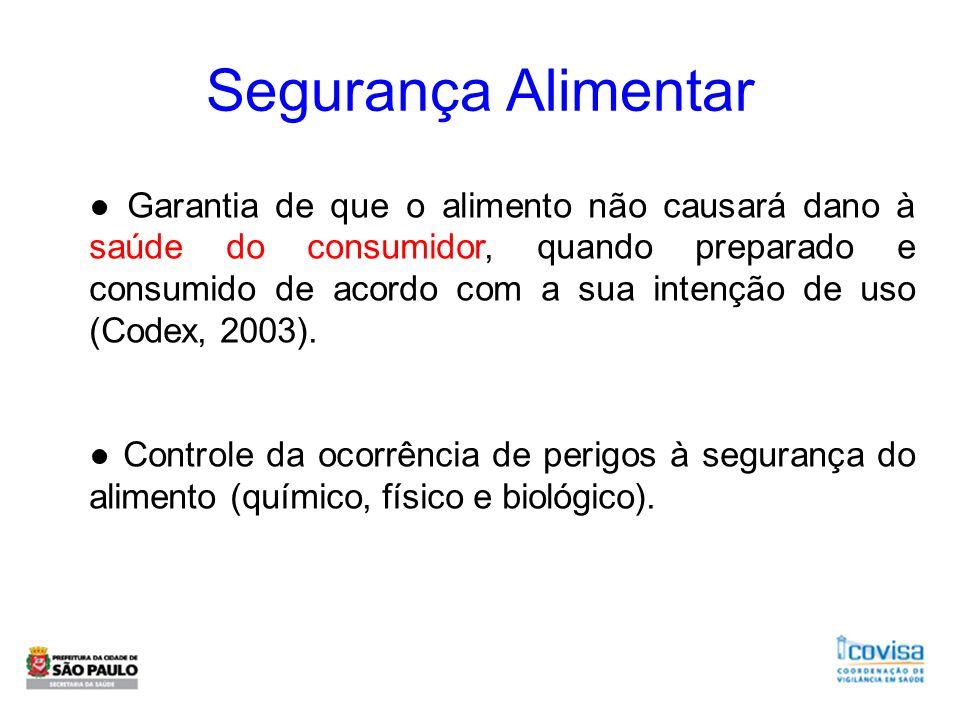Simulantes Anexo I: Seleção dos Simulantes A – água destilada B – Solução aquosa de ácido acético a 3% (m/v) C – Solução aquosa de etanol a 15% ou na concentração mais próxima do real (v/v).