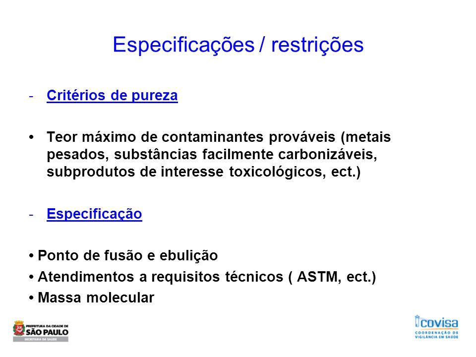 Especificações / restrições -Critérios de pureza Teor máximo de contaminantes prováveis (metais pesados, substâncias facilmente carbonizáveis, subprod