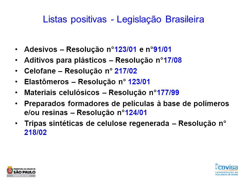 Listas positivas - Legislação Brasileira Adesivos – Resolução n°123/01 e n°91/01 Aditivos para plásticos – Resolução n°17/08 Celofane – Resolução n° 2