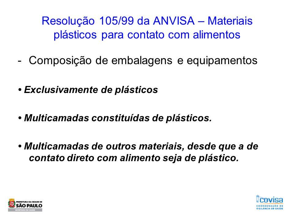 Resolução 105/99 da ANVISA – Materiais plásticos para contato com alimentos -Composição de embalagens e equipamentos Exclusivamente de plásticos Multi