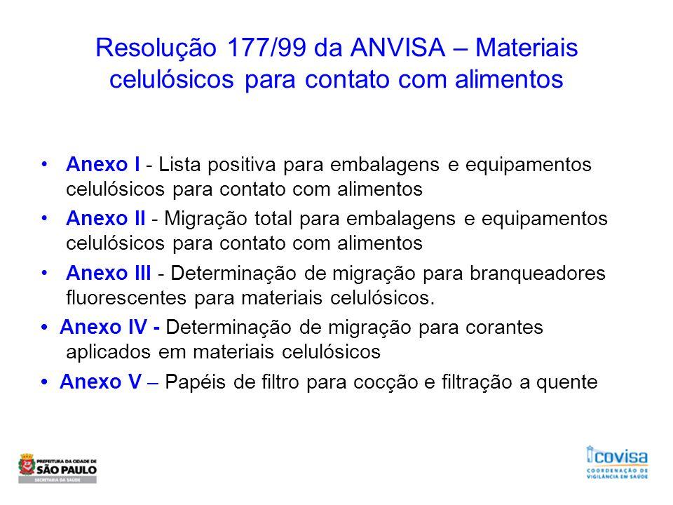 Resolução 177/99 da ANVISA – Materiais celulósicos para contato com alimentos Anexo I - Lista positiva para embalagens e equipamentos celulósicos para