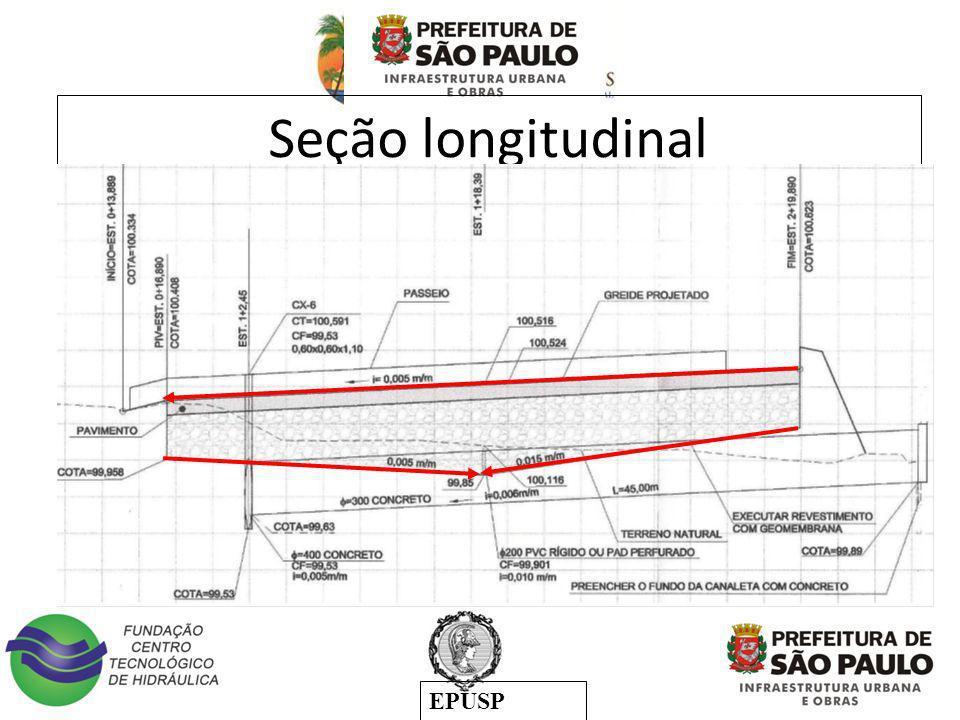 EPUSP Seção longitudinal