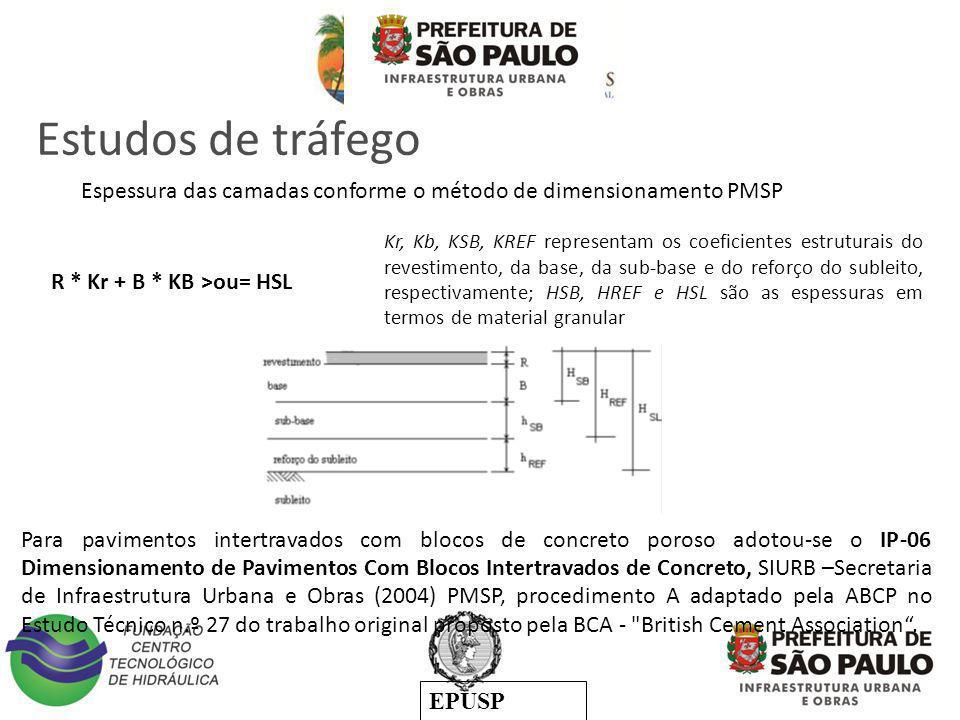 EPUSP Espessura das camadas conforme o método de dimensionamento PMSP R * Kr + B * KB >ou= HSL Kr, Kb, KSB, KREF representam os coeficientes estrutura