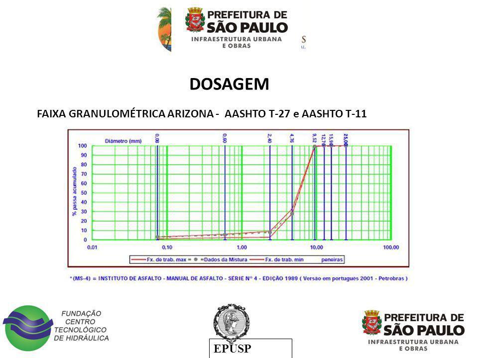 EPUSP FAIXA GRANULOMÉTRICA ARIZONA - AASHTO T-27 e AASHTO T-11 DOSAGEM