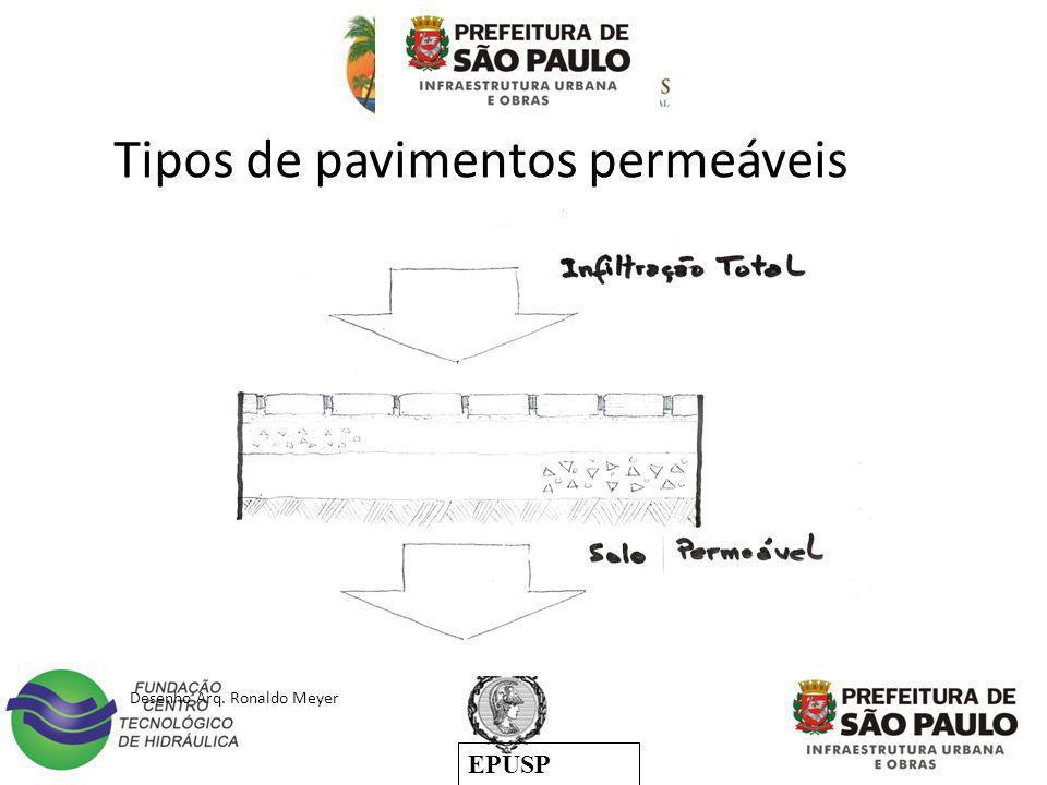 EPUSP São diferentes as espessuras das camadas do pavimento necessárias para fins estruturais e armazenamento hidráulico.