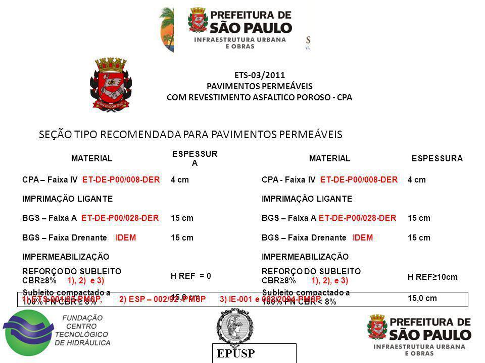 EPUSP ETS-03/2011 PAVIMENTOS PERMEÁVEIS COM REVESTIMENTO ASFALTICO POROSO - CPA MATERIAL ESPESSUR A MATERIALESPESSURA CPA – Faixa IV ET-DE-P00/008-DER