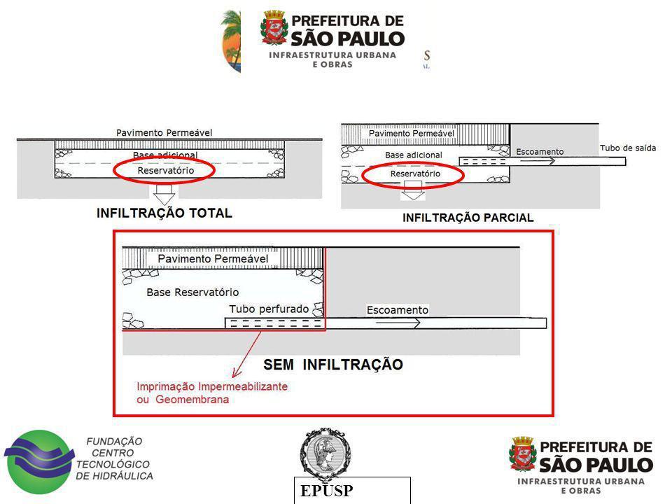 EPUSP ETS-03/2011 PAVIMENTOS PERMEÁVEIS COM REVESTIMENTO ASFALTICO POROSO - CPA 1.