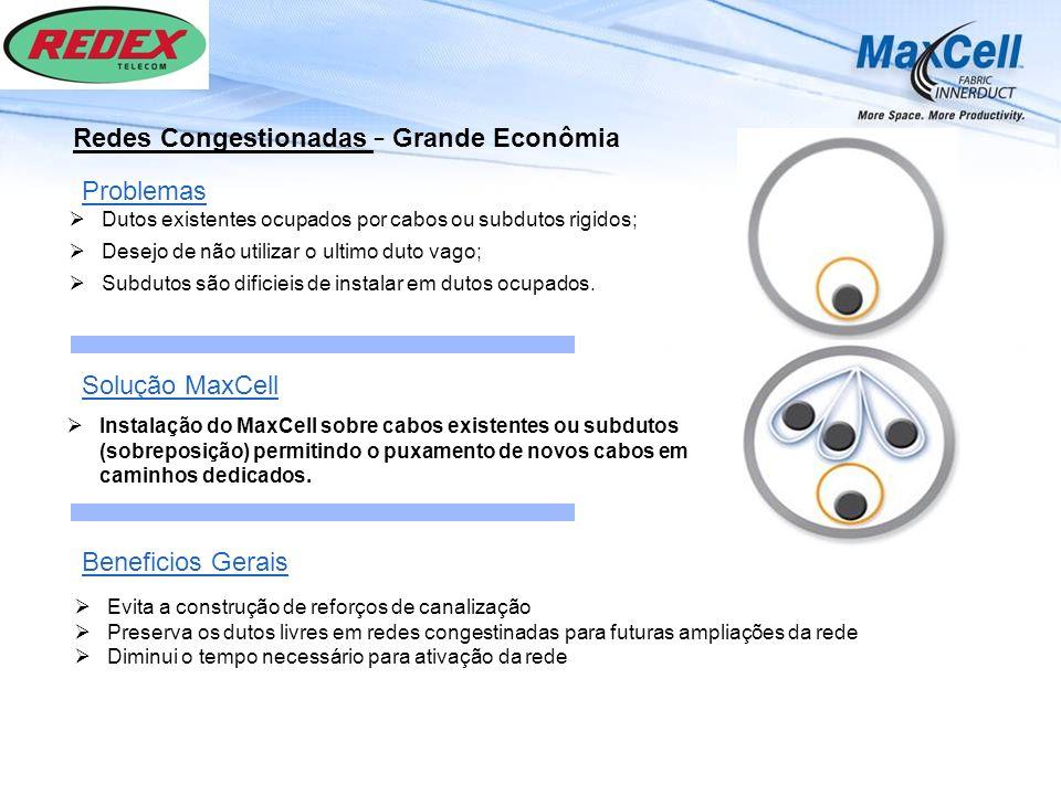 Redes Congestionadas – Grande Econômia Problemas Instalação do MaxCell sobre cabos existentes ou subdutos (sobreposição) permitindo o puxamento de nov