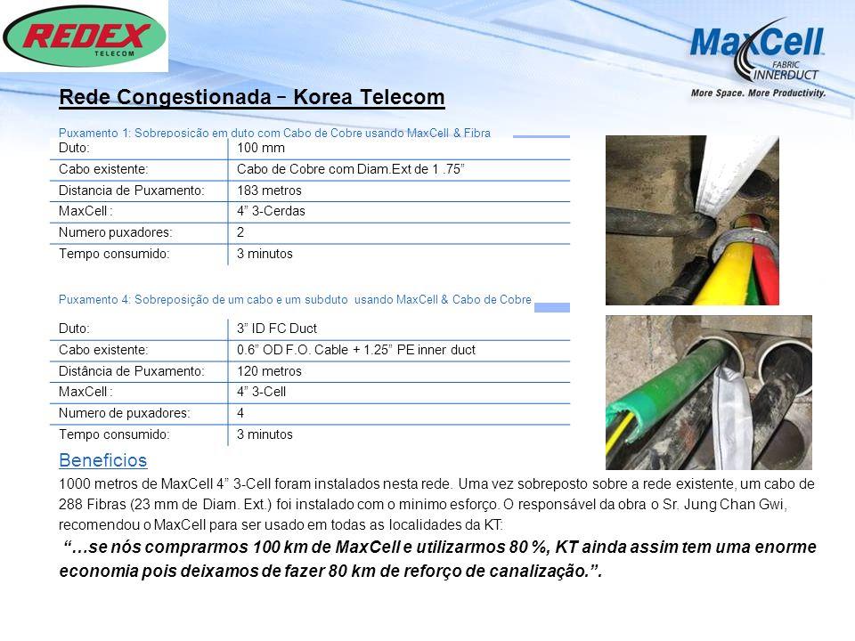 Rede Congestionada – Korea Telecom Puxamento 1: Sobreposição em duto com Cabo de Cobre usando MaxCell & Fibra Puxamento 4: Sobreposição de um cabo e u