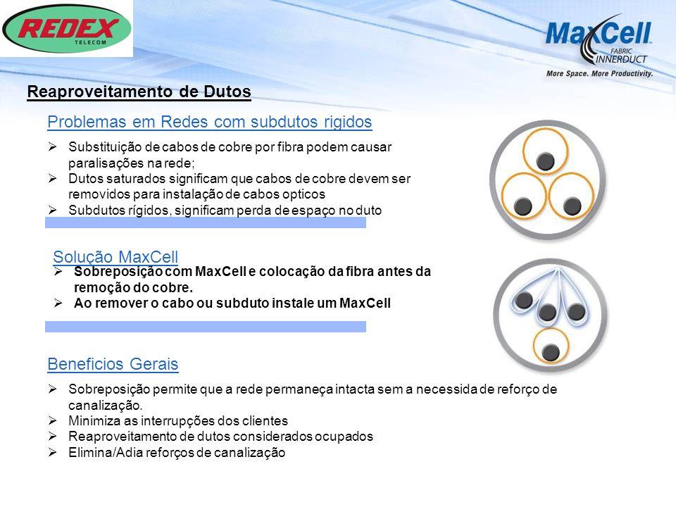 Reaproveitamento de Dutos Problemas em Redes com subdutos rigidos Sobreposição com MaxCell e colocação da fibra antes da remoção do cobre. Ao remover
