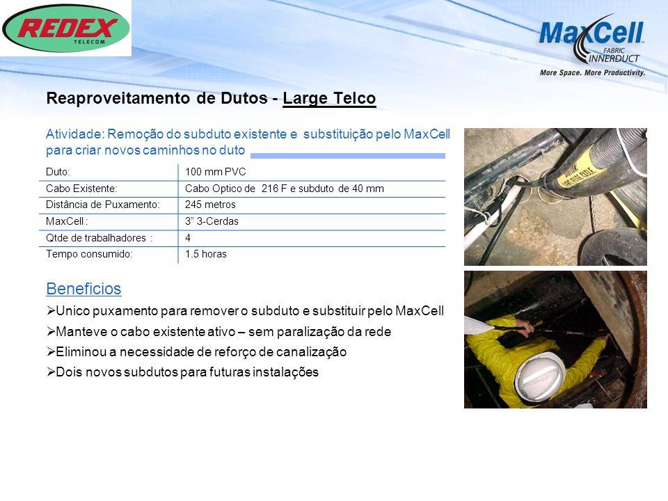 Reaproveitamento de Dutos - Large Telco Beneficios Unico puxamento para remover o subduto e substituir pelo MaxCell Manteve o cabo existente ativo – s