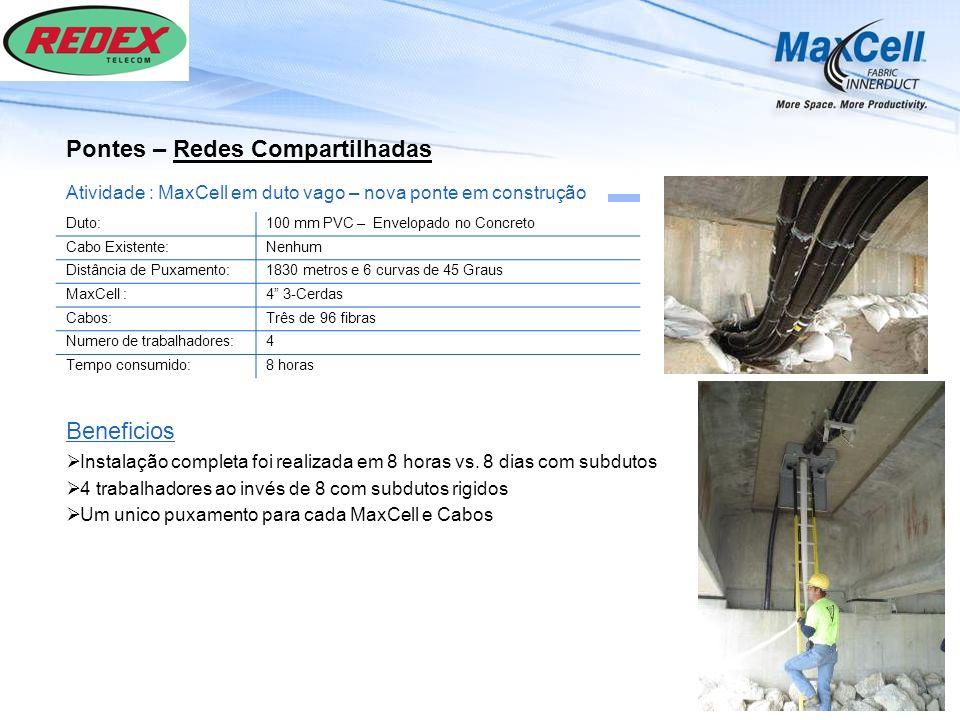 Pontes – Redes Compartilhadas Beneficios Instalação completa foi realizada em 8 horas vs. 8 dias com subdutos 4 trabalhadores ao invés de 8 com subdut