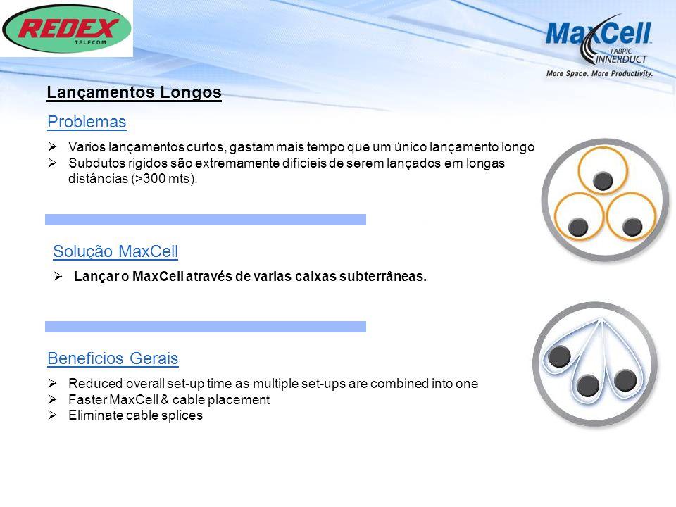 Lançamentos Longos Lançar o MaxCell através de varias caixas subterrâneas. Solução MaxCell Beneficios Gerais Reduced overall set-up time as multiple s