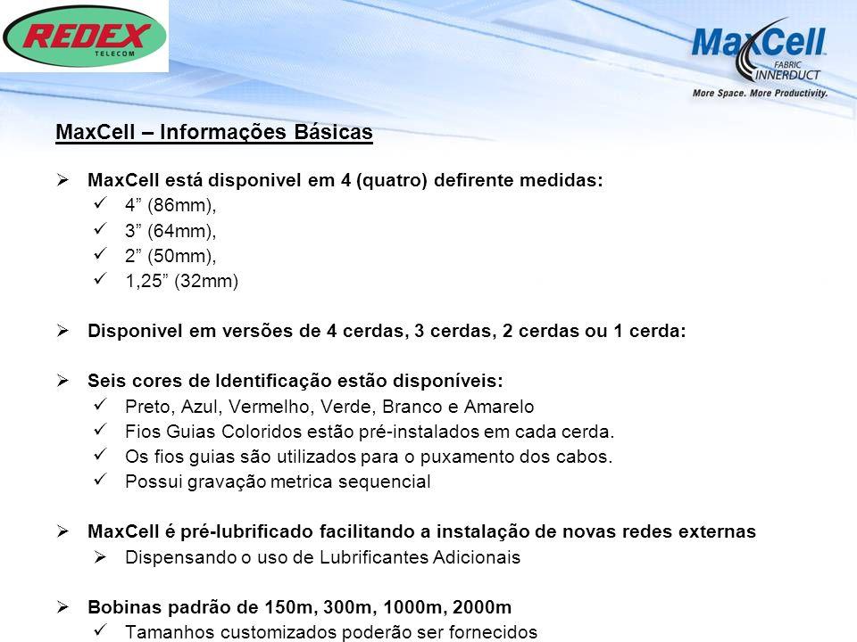 MaxCell – Informações Básicas MaxCell está disponivel em 4 (quatro) defirente medidas: 4 (86mm), 3 (64mm), 2 (50mm), 1,25 (32mm) Disponivel em versões