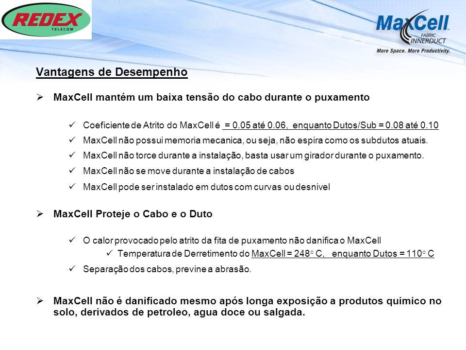 Vantagens de Desempenho MaxCell mantém um baixa tensão do cabo durante o puxamento Coeficiente de Atrito do MaxCell é = 0.05 até 0.06, enquanto Dutos/