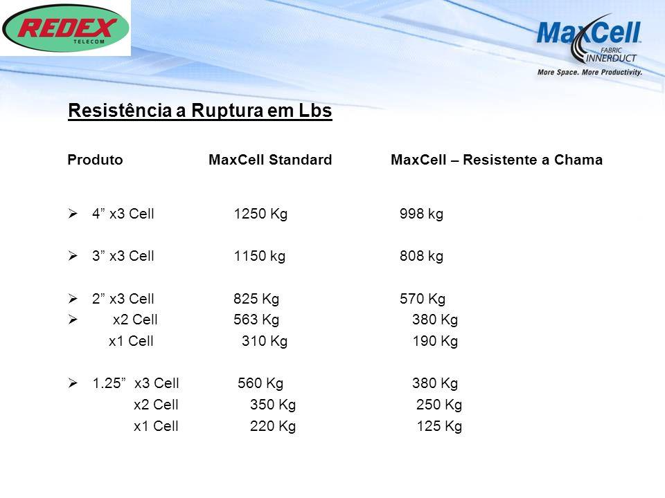 Resistência a Ruptura em Lbs Produto MaxCell Standard MaxCell – Resistente a Chama 4 x3 Cell 1250 Kg998 kg 3 x3 Cell 1150 kg808 kg 2 x3 Cell 825 Kg570