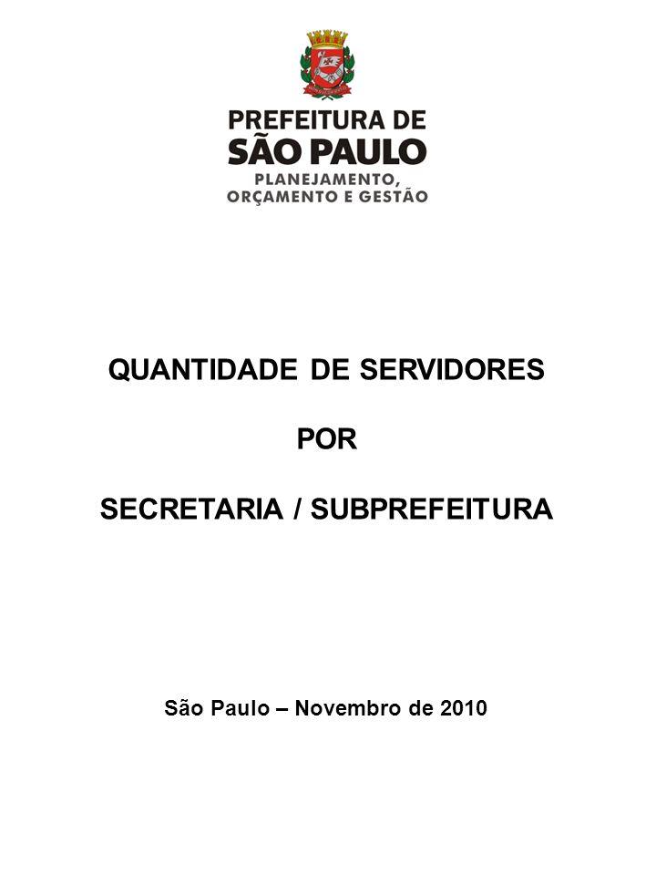 retorna Subprefeitura Lapa Distritos: Barra Funda Jaguara Jaguaré Lapa Perdizes Vila Leopoldina 08 LA Funcionários lotados na Subprefeitura: 322