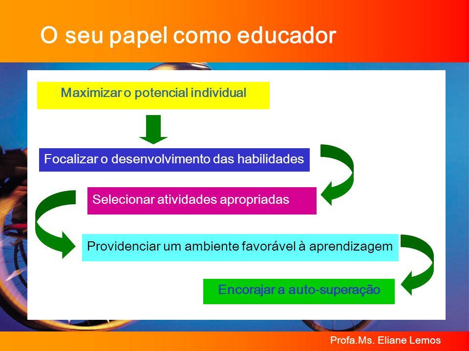 Profa.Ms. Eliane Lemos O seu papel como educador Maximizar o potencial individual Focalizar o desenvolvimento das habilidades Selecionar atividades ap