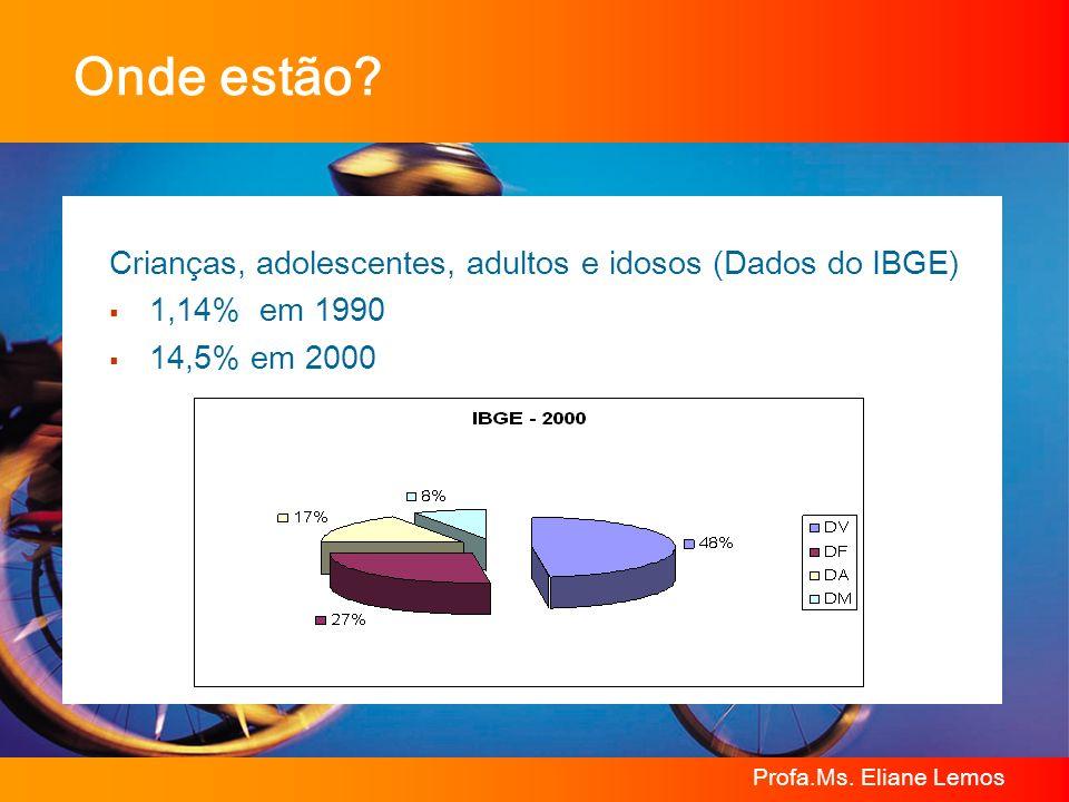Profa.Ms. Eliane Lemos Onde estão? Crianças, adolescentes, adultos e idosos (Dados do IBGE) 1,14% em 1990 14,5% em 2000