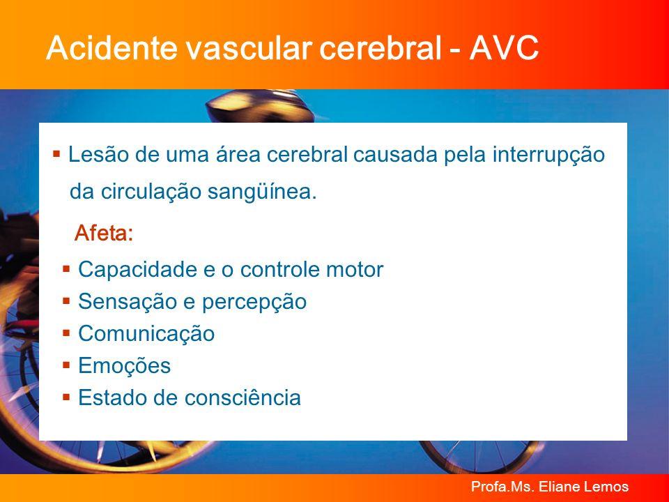 Profa.Ms. Eliane Lemos Acidente vascular cerebral - AVC Lesão de uma área cerebral causada pela interrupção da circulação sangüínea. Afeta: Capacidade