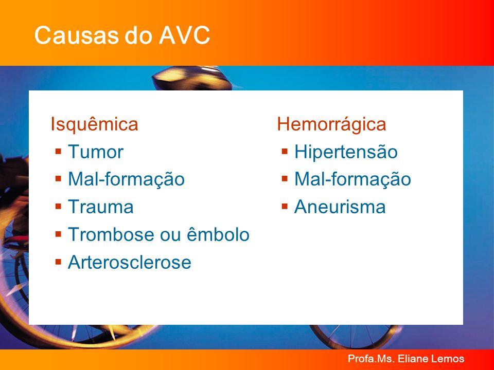 Profa.Ms. Eliane Lemos Causas do AVC Isquêmica Tumor Mal-formação Trauma Trombose ou êmbolo Arterosclerose Hemorrágica Hipertensão Mal-formação Aneuri