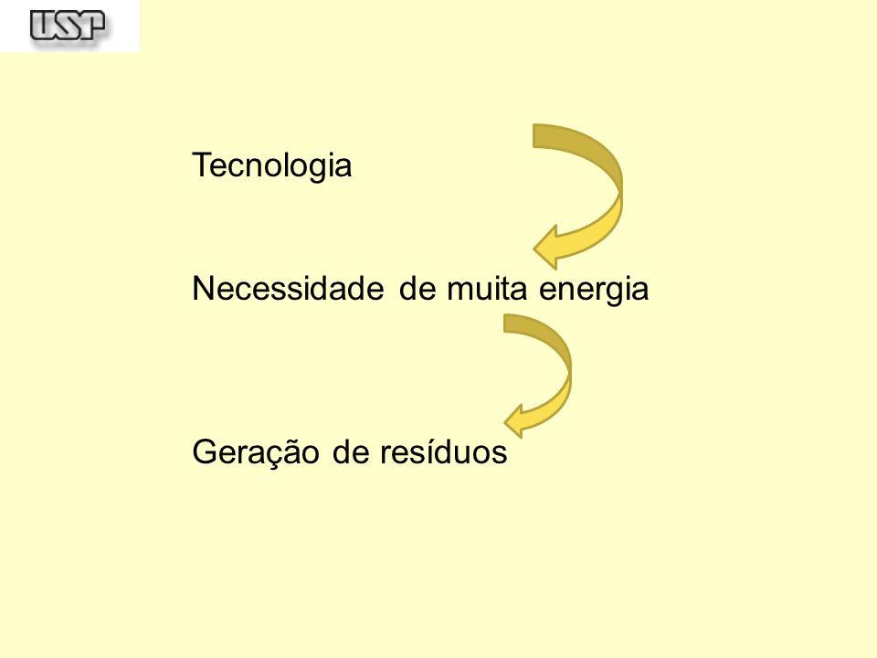 Tecnologia Necessidade de muita energia Geração de resíduos