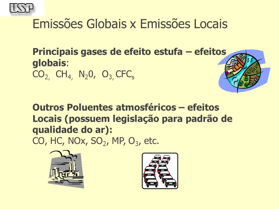Emissões Globais x Emissões Locais Principais gases de efeito estufa – efeitos globais: CO 2, CH 4, N 2 0, O 3, CFC s Outros Poluentes atmosféricos – efeitos Locais (possuem legislação para padrão de qualidade do ar): CO, HC, NOx, SO 2, MP, O 3, etc.