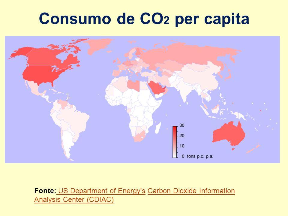 Consumo de CO 2 per capita Fonte: US Department of Energy s Carbon Dioxide Information Analysis Center (CDIAC) US Department of Energy sCarbon Dioxide Information Analysis Center (CDIAC)