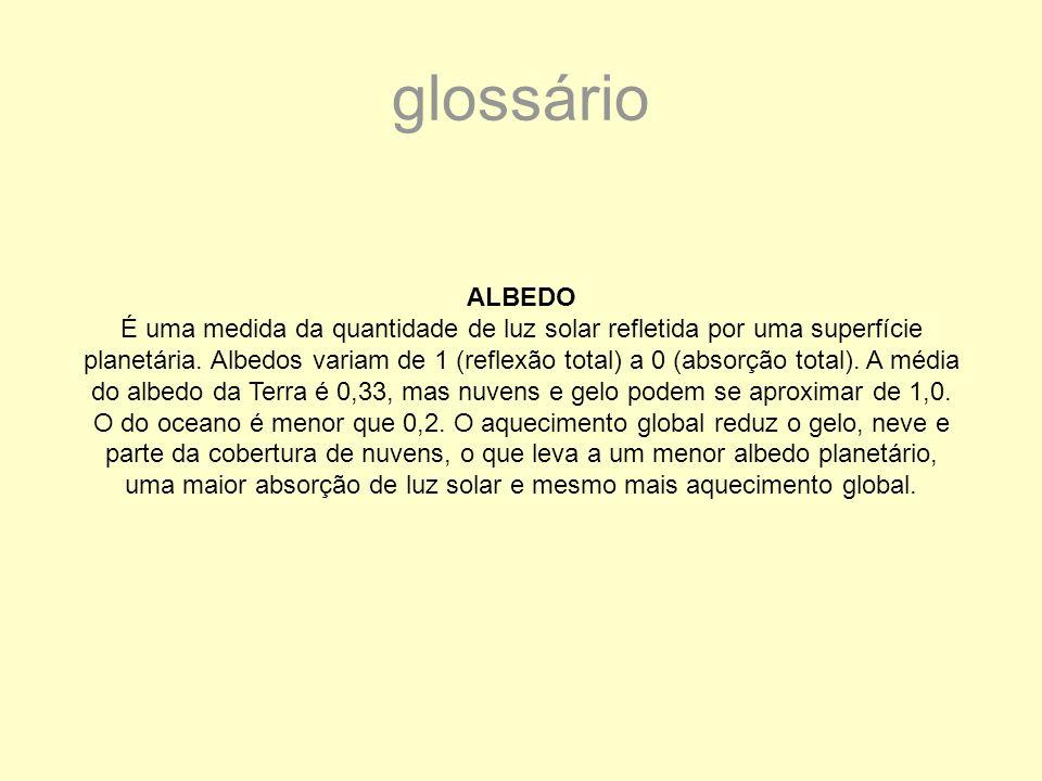 glossário ALBEDO É uma medida da quantidade de luz solar refletida por uma superfície planetária.