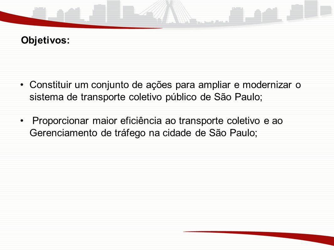 Objetivos: Constituir um conjunto de ações para ampliar e modernizar o sistema de transporte coletivo público de São Paulo; Proporcionar maior eficiên