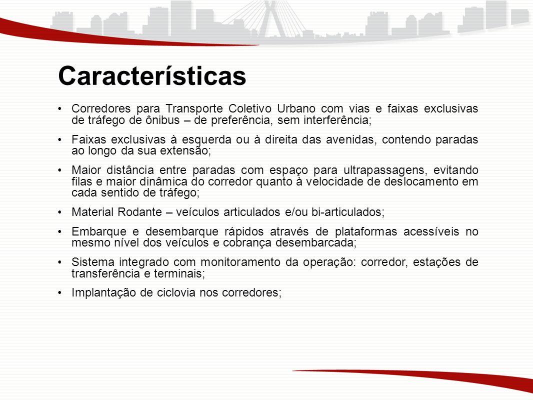 Corredores para Transporte Coletivo Urbano com vias e faixas exclusivas de tráfego de ônibus – de preferência, sem interferência; Faixas exclusivas à